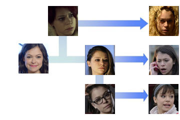 The punctuated equilibrium of Tatiana Maslany in Orphan Black